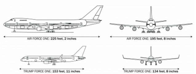 Top 10 Facts About Donald Trump's Boeing 757