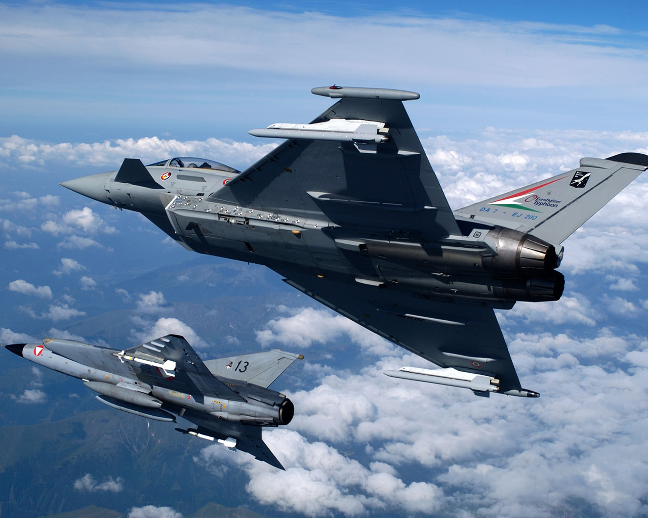 Top 10 Strongest Air Force | Aviation Blog
