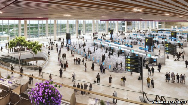 Future Airports