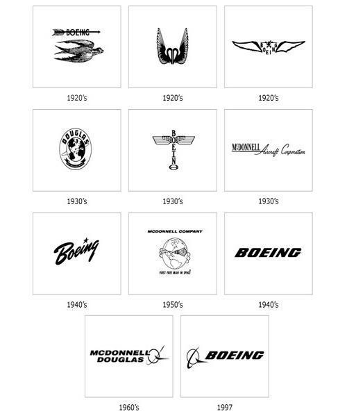 a4388b1f9ca2 The Evolution of the Boeing Logo