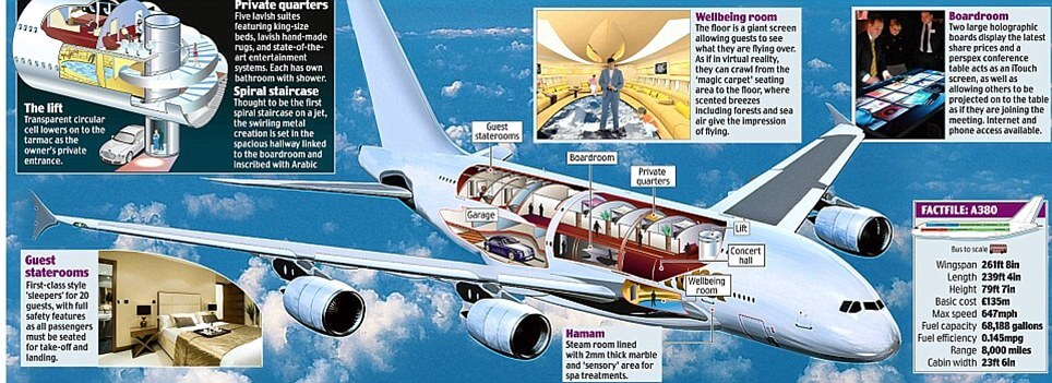 airbus a380 the most expensive airplane